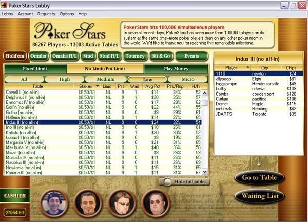 Игровые Автоматы Pokerstars