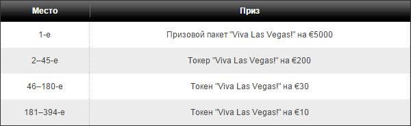 Viva_Las_Vegas_Freerolls_prizes